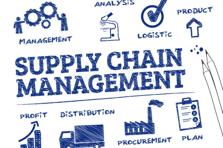 effective-supply-chain-management